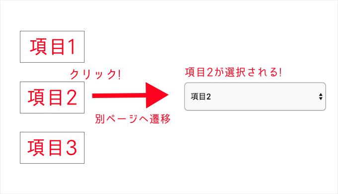 URLパラメーターでフォームのselect要素を選択する