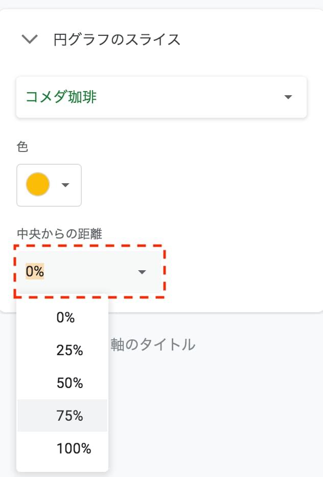 スプレッドシート円グラフ