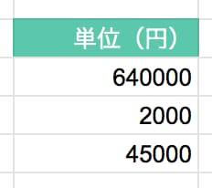 スプレッドシート 千円単位